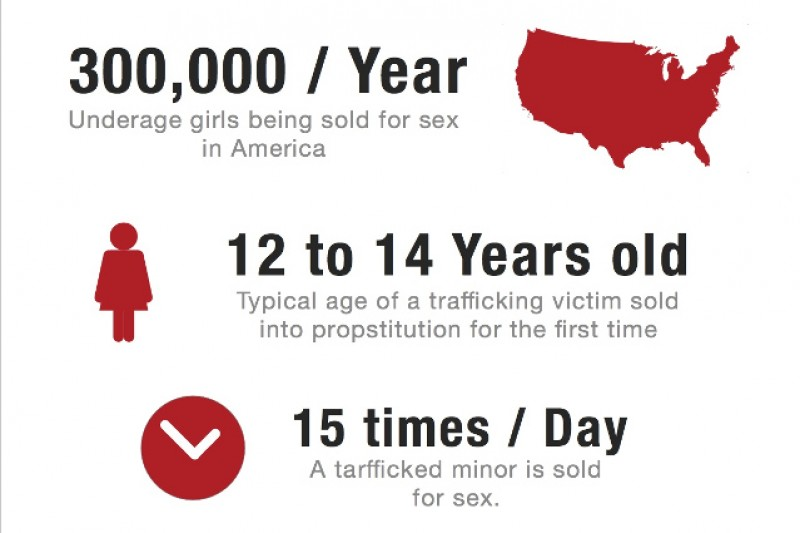 human trafficking and illeagl adoption essay Here you will find a critical essay topics on human trafficking and 1 sample paper they will be a great reference for your future piece on the subject a great paper needs a great topic.
